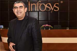 infosys, infosys q2 results, infosys results, Infosys Profits, infosys quarterly results, Vishal Sikka, TCS, Wipro, IT Industries, IT Industries Performance, IT Industries Profits, business news