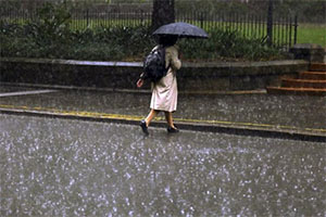 Monsoon in India, Monsoon 2016, Monsoon Prediction 2016