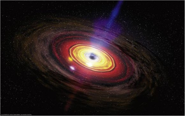 China, space telescope, big eater, universe, galactic nuclei, black holes engulf the surrounding gas and dust