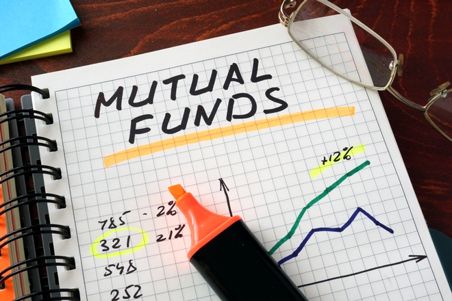 Mutual fund, SIP, financial goals