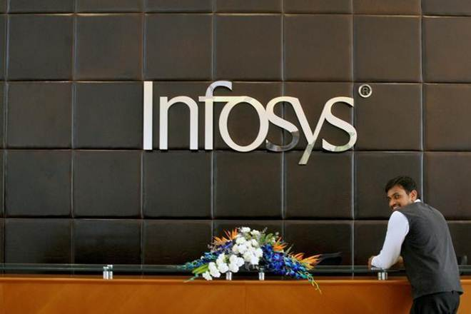 Infosys, Infosys news, Infosys latest news, Infosys share, Infosys share buyback