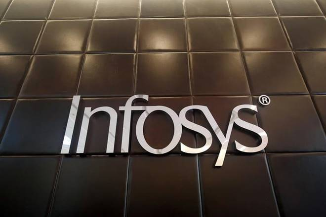 Infosys, Infy, Infosys turmoil, Infy turmoil,alleged violations by company,investigations against Infosys,CEO Vishal Sikka