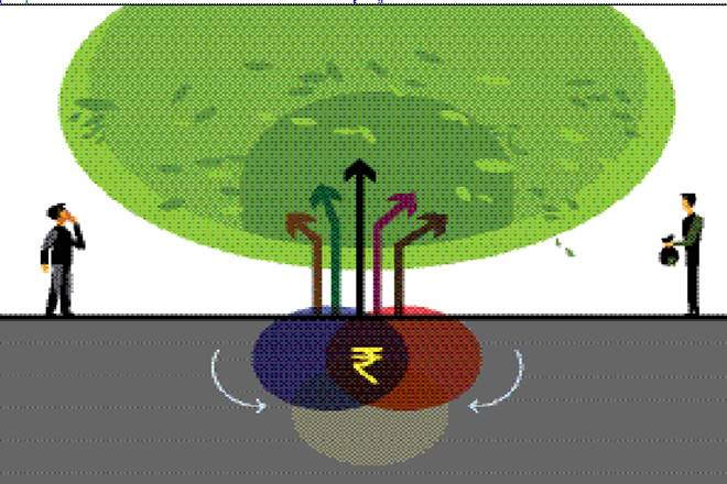 Mutual funds, retail investors