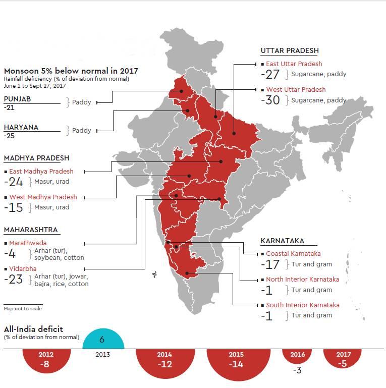 monsoon, monsoon in india, monsoon report, monsoon 2017 report