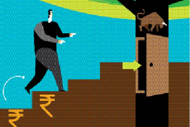 retirement planning, why invest in mutual funds, how to plan retirement