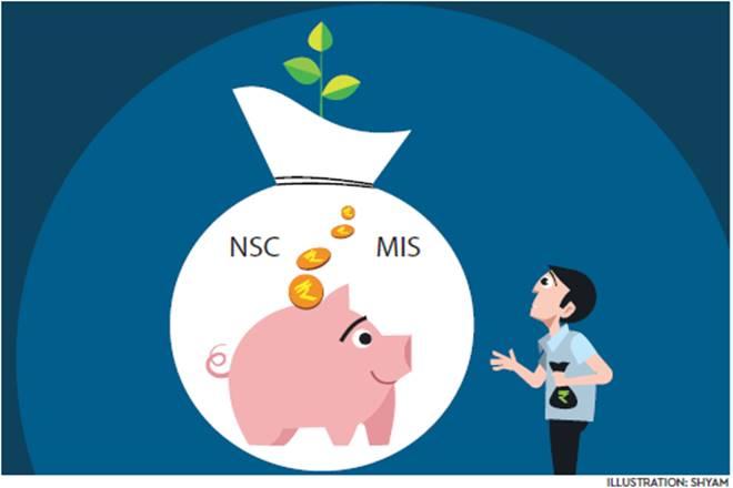 NSC,MIS,recurring deposits,Public Provident Fund,Sukanya Samriddhi Account,Senior Citizen Savings Scheme,Monthly Income Scheme
