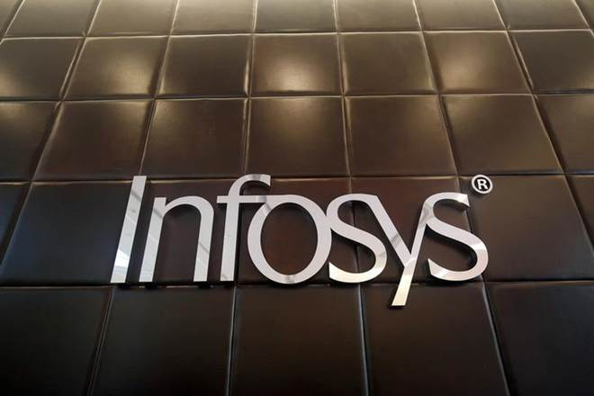 Infosys, TCS, Wipro, employee addition, IT services companies