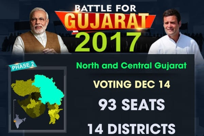 Gujarat Assembly elections,second-phase polling,Bhartiya Janata Party, BJP, narendra modi, PM Modi,Congress