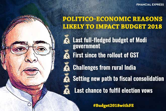 Budget 2018: PM Narendra Modi and FM Arun Jaitley will be much cautious in 2018 - as it will the last regular Union Budget brfore 2019 Lok Sabha elections.
