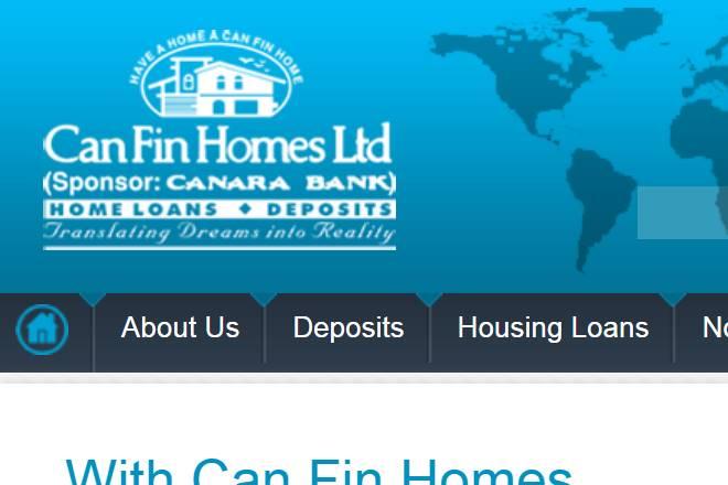 Can Fin Homes market rating, cfhlmarket rating, market rating of cfhl