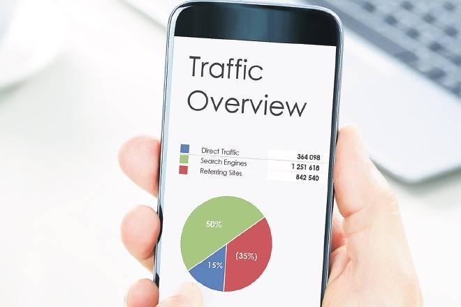 digital marketing, blog on digital marketing, benefits of digital marketing, how digital marketing is helpful