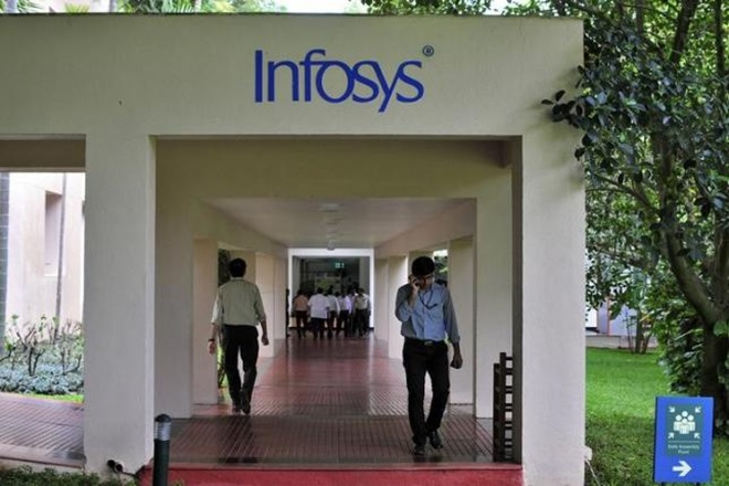 Infosys, Waterline Data Science, Infosys Innovation Fund, US, BSE, IT major, US data firm