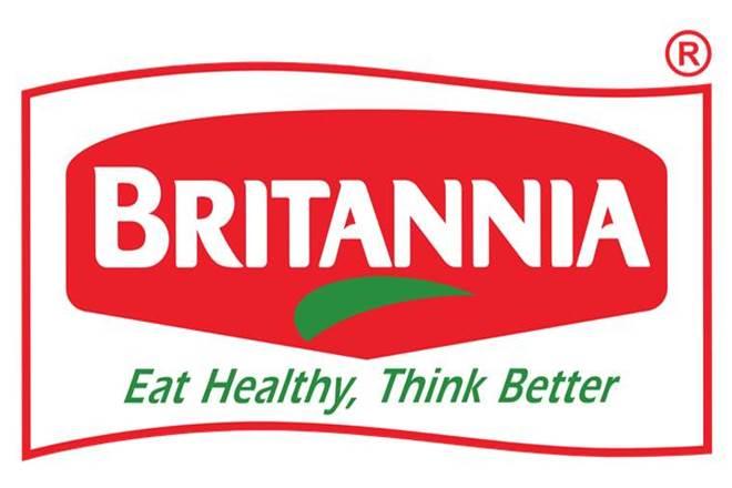 Britannia,CAGR,GST,Britannia RM index,GCPL,Marico,FMCG companies, dabur, marico