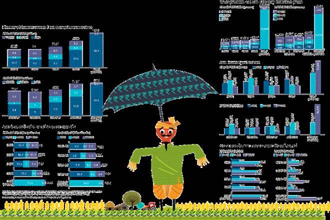 jan dhan yojana, jan dhanpush, data drive, financial inclusion, bank accounts