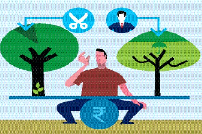 ULIPS, mutual funds, LTGC, Mutual funds vs Ulips