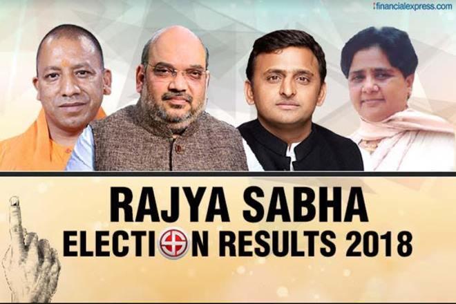 Rajya Sabha election results 2018