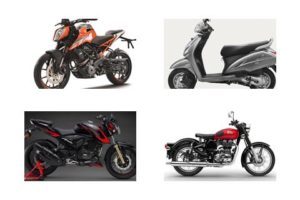 Top two-wheeler manufacturers in India: 2.01 Crore two-wheelers sold, Market share analysis of world's largest two-wheeler market - The Financial Express