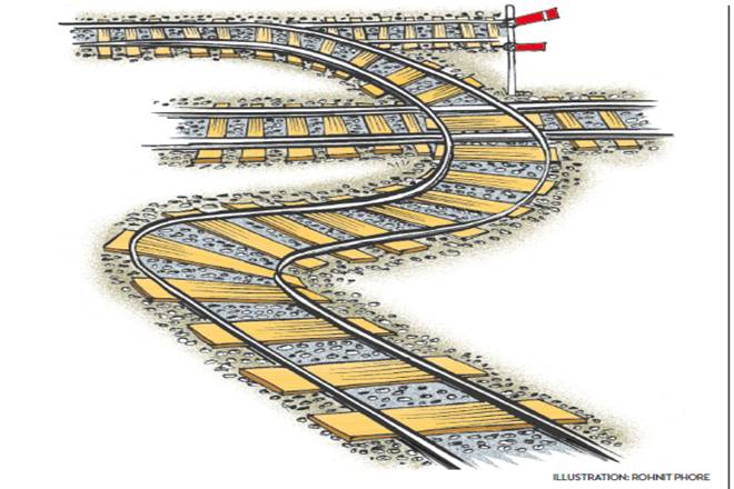 indian railways, air india, indian economy, CAGR,UDAN, indian economy,Economic Survey,China Railway,ETCS 2