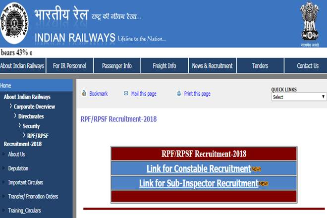 railway jobs,indianrailways.gov.in, railway jobs 2018, Railways Recruitment 2018, indian railways recruitment 2018, RPF, railway vacancies