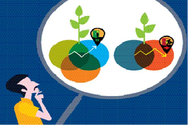 equity fund, which equity fund is better, mutual fund scheme, which mutual fund scheme is beneficial