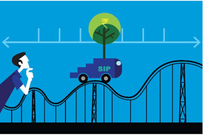 Stock Markets,BSE, Sensex,mutual funds, Indian markets,Sanctum Wealth Management
