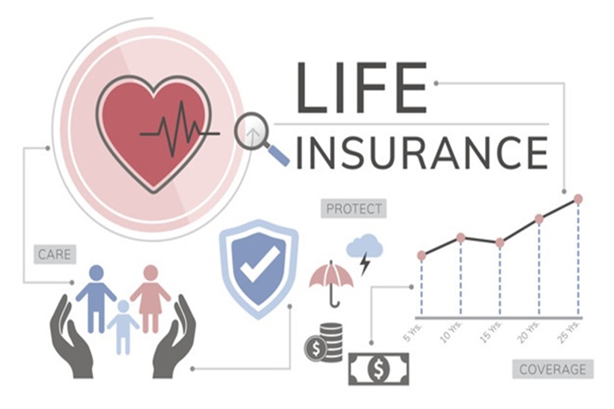 life insurance policy, life insurance policy details, life insurance policy plans in hindi, life insurance plans, why do i need term life insurance, business news in hindi