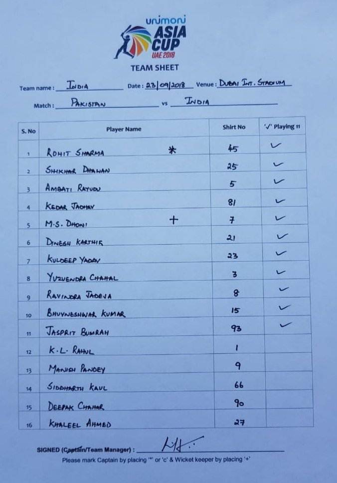 Team line up for India