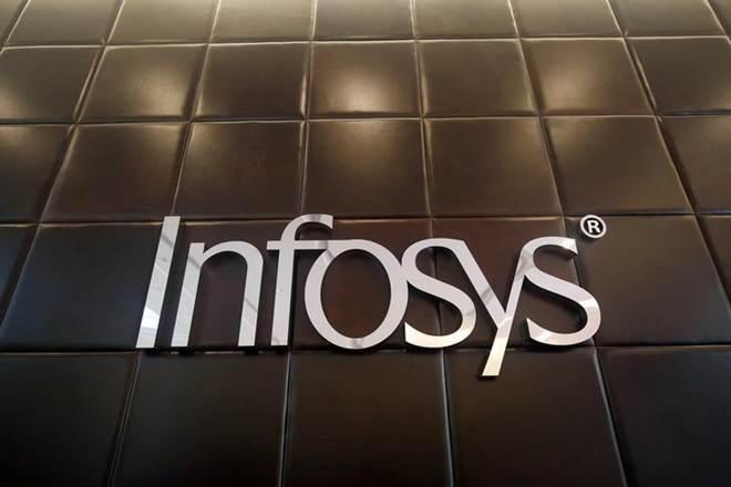 Infosys,Fluido,Nordics,Finland, Denmark,Sweden,Slovakia,cloud consulting