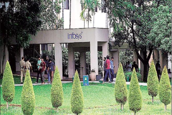 Infosys Rating,Infosys stock,Infosys Rating revenue growth,Infosys Rating q2,TCS